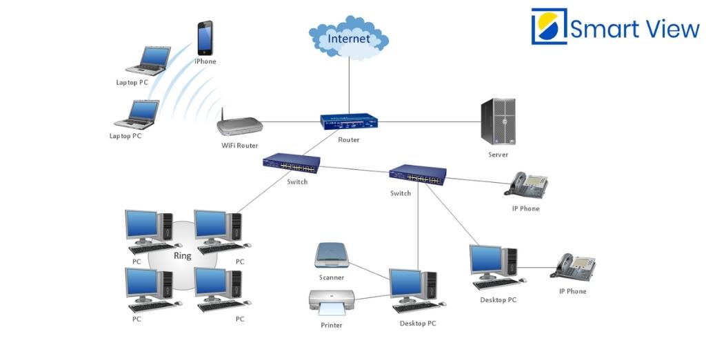 những thiết bị cơ bản dùng trong hệ thống mạng