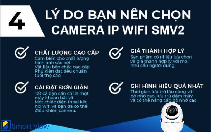 Camera IP WIFI Smv2